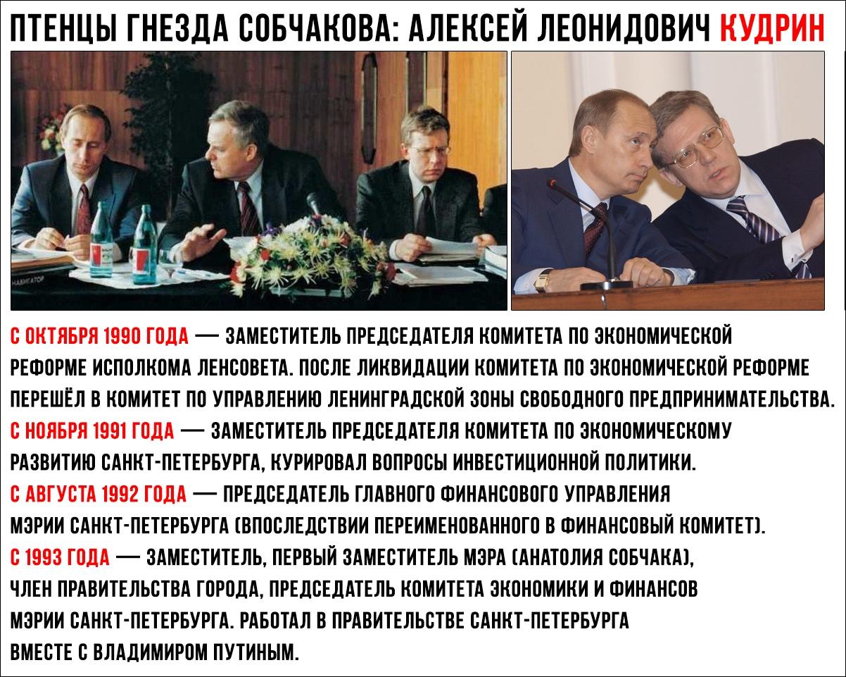 Состав и карьера организованной правящей группировки Путина