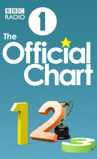 Singles uk 40 The Official