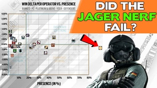 Did The Jager Nerf Fail? It's Complicated...