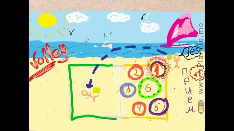 Волейбол обзор основных правил mp4