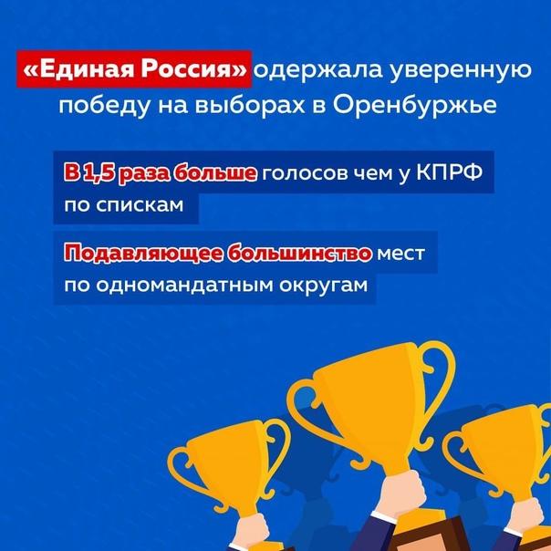 🥳 Единая Россия одержала уверенную победу на выбор...