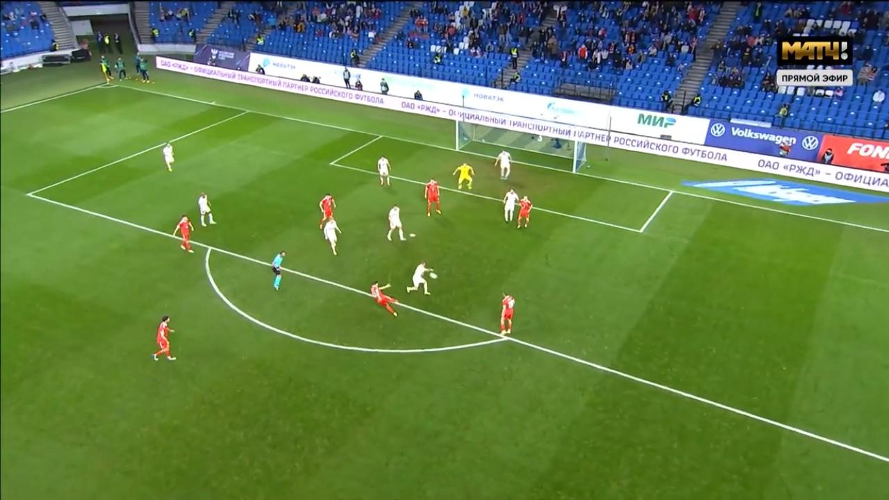 Россия - Венгрия, 0:0. Неназначенный пенальти в ворота сборной Венгрии за игру рукой