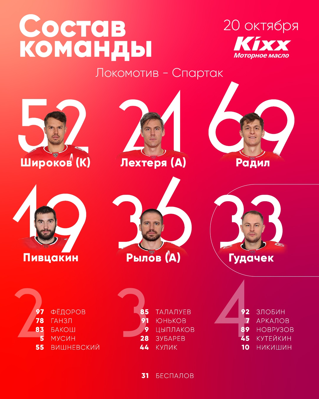Состав «Спартака» на матч чемпионата КХЛ с «Локомотивом»